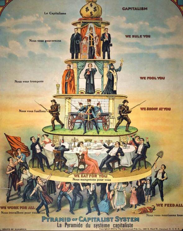 Является ли иерархия денег нашим проклятьем навсегда