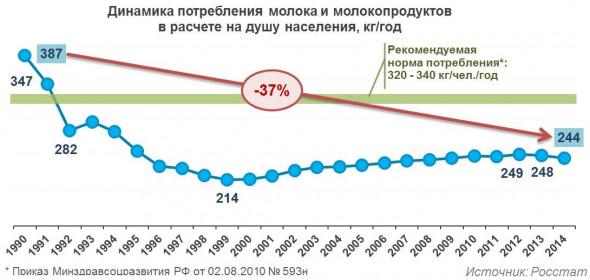 Занимательная статистика российского капитализма